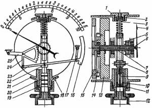 регулирование судового двигателя