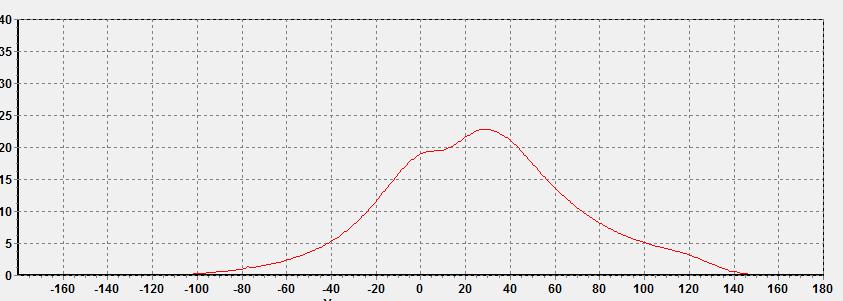 диагностика индикаторная диаграмма газомотокомпрессора