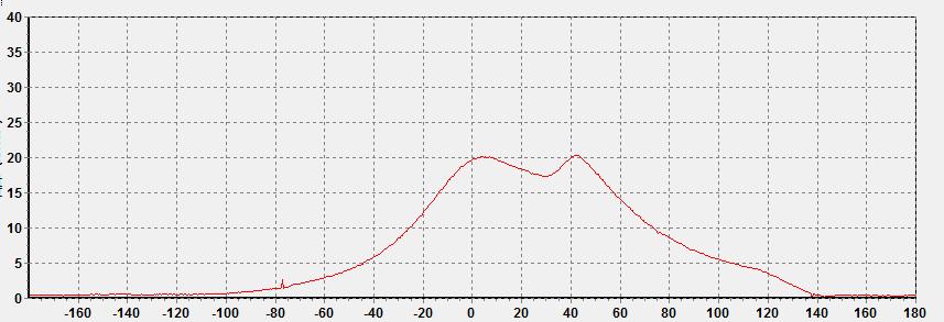 неисправности газомотокомпрессоров 6 - диагностика рабочих процессов газомотокомпрессора
