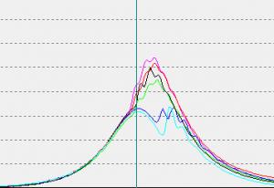 индикаторная диаграмма до настройки
