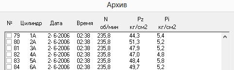 индикаторная диаграмма после настройки - 2
