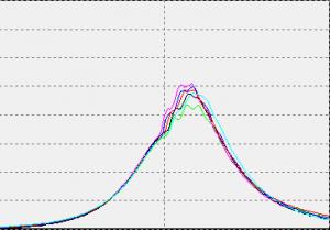 индикаторная диаграмма после настройки